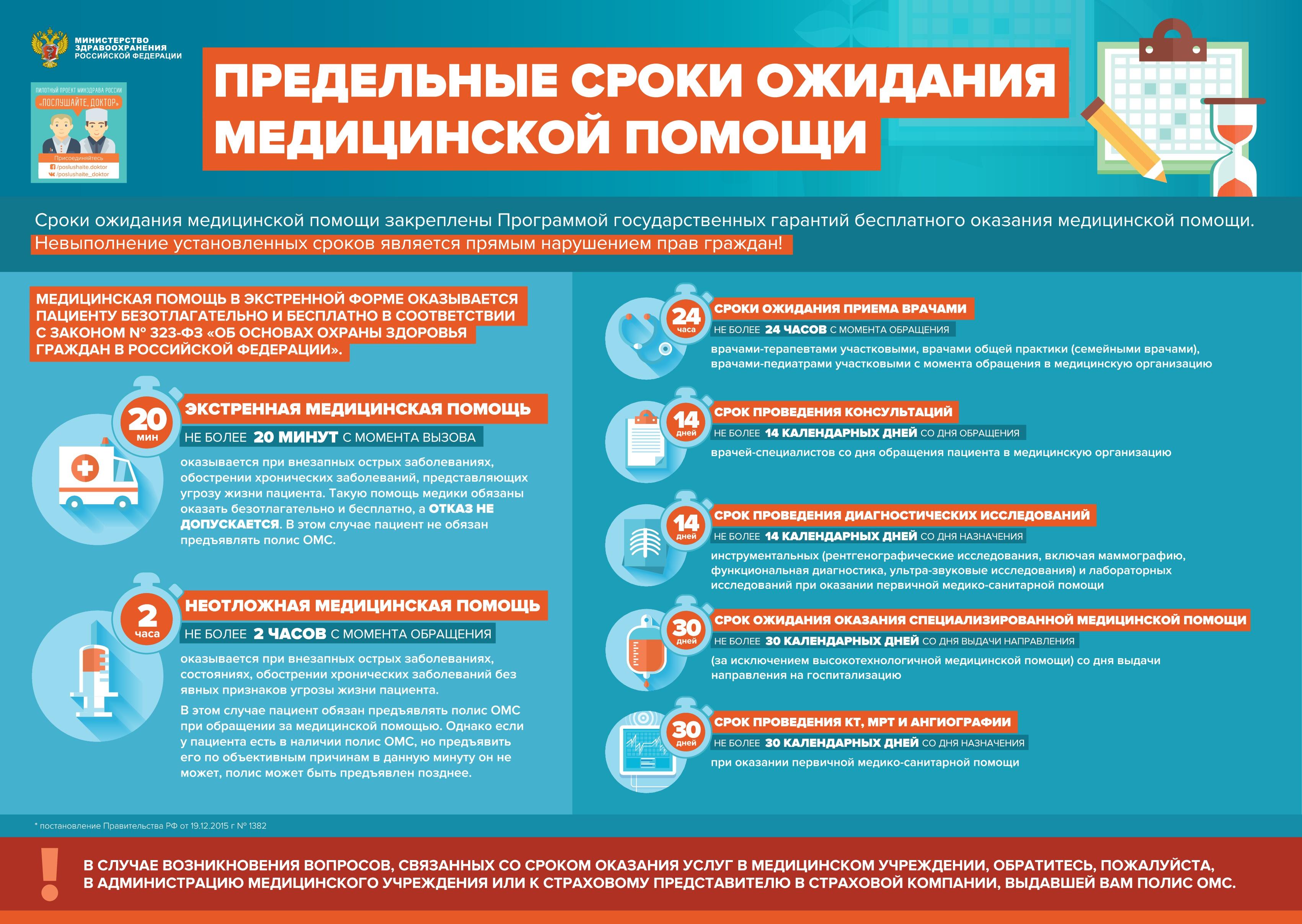 Помощь с больничным листом в Протвино